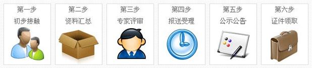 安全生产许可证申办及延期